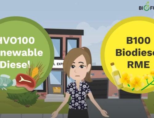 HVO100 Renewable Diesel og B100 Biodiesel RME – Har du styr på forskellene?