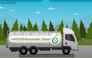 HVO Förnybar Diesel video